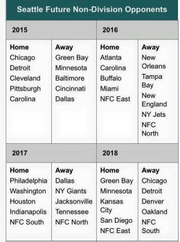 SeahawksFutureOpponents