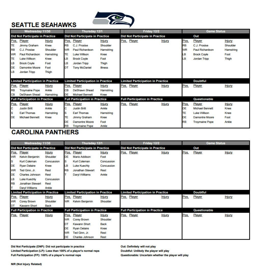injury-report-week-13